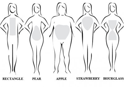 The Body Shape Bible - What suits my shape?